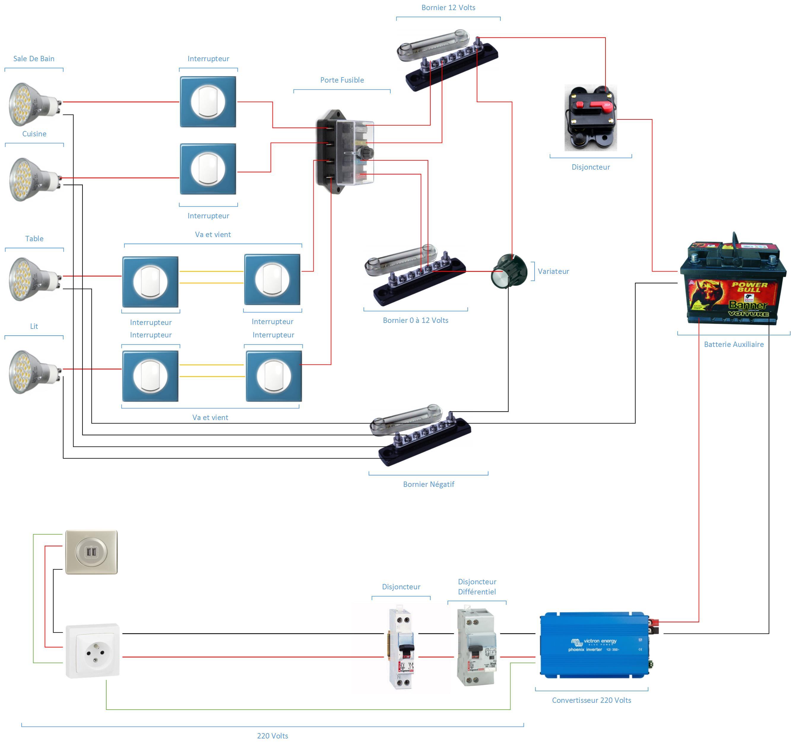Favoris Electricité côté espace de vie - Poimobile - Fourgon Aménagé RP81