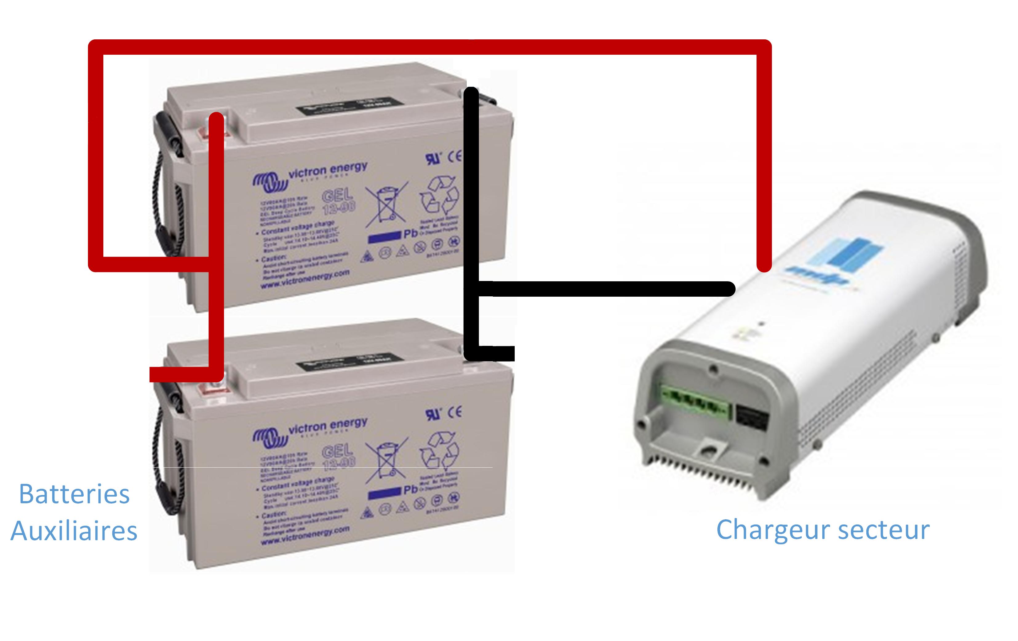 Installation lectrique fixation des batteries - Branchement coupe batterie ...