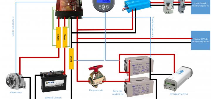 schema electrique fourgon aménagé