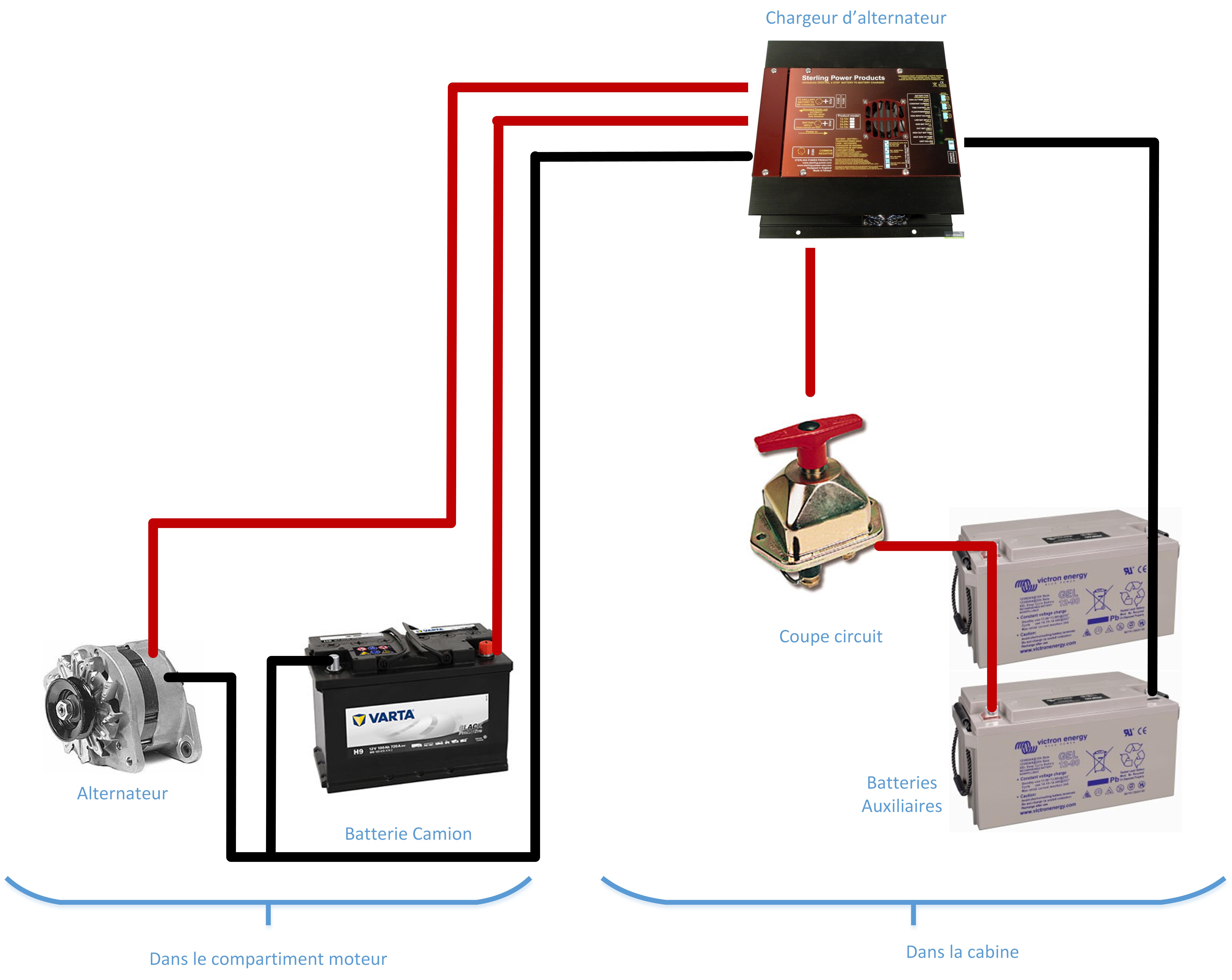 Branchement Panneau Solaire En Parallele. Interesting Kit Hybride ...