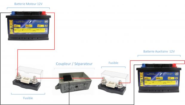 branchement batterie fourgon aménagé