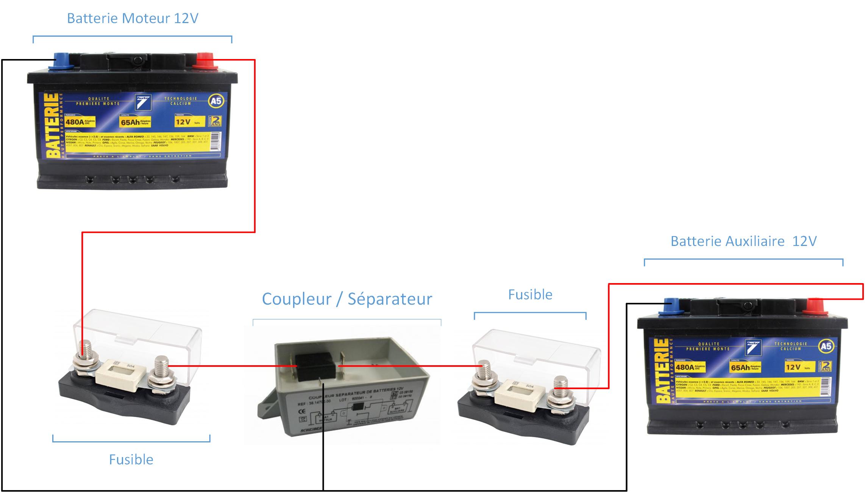 Nouveau Exemple de schéma électrique basique - Poimobile - Fourgon Aménagé RI29