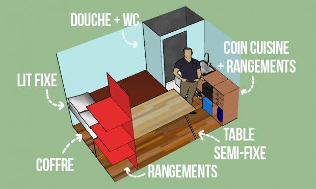 Plan aménagement fourgon