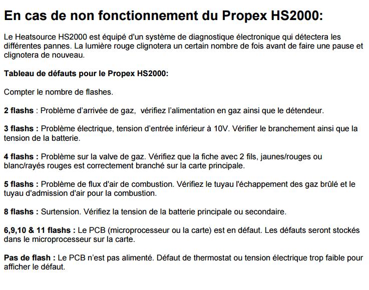 Code défauts hs propex 2000