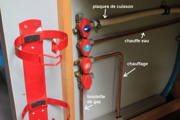 système de gaz dans le fourgon aménagé