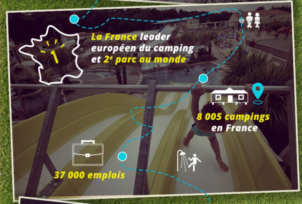 infographie camping et fourgon