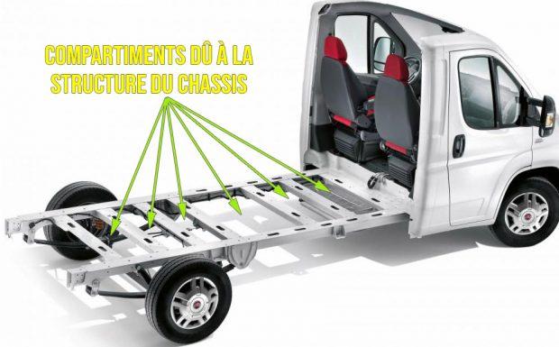 Aération fourgon aménagé chassis